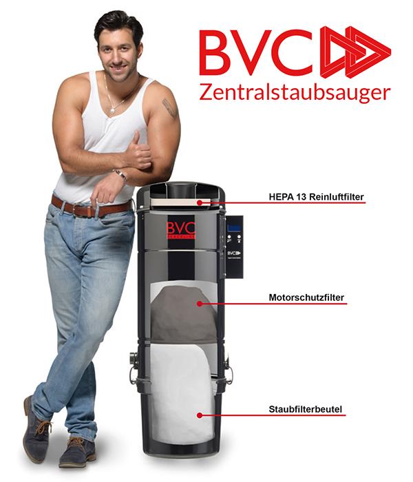 bvc-schnittmodell