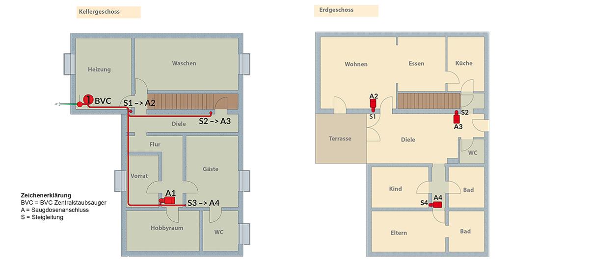 planung service bvc zentralstaubsauger. Black Bedroom Furniture Sets. Home Design Ideas