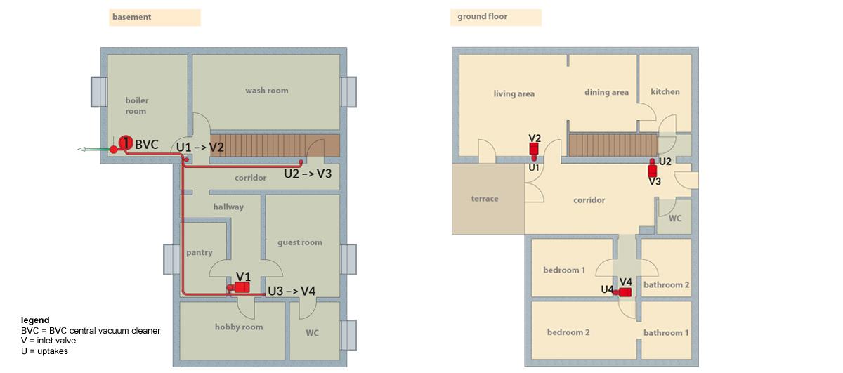 Planning & Service 4