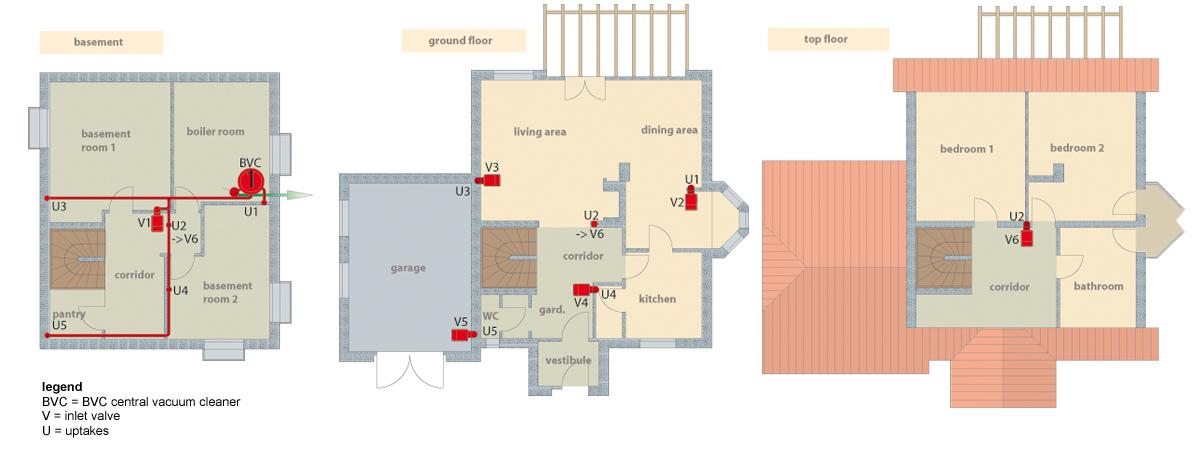 Planning & Service 2
