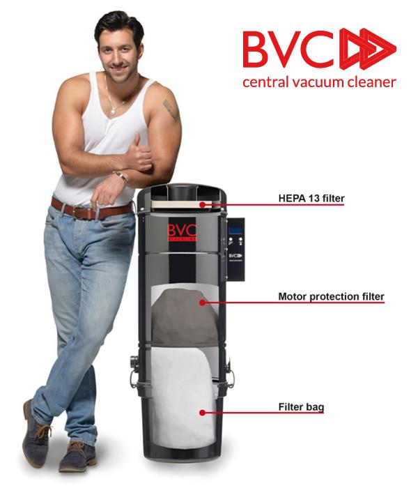 bvc-cutaway