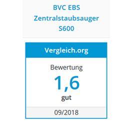 """BVC S 600 BLACKLINE erhält die Bewertung """"GUT"""" 7"""